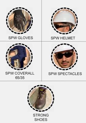 Safety Plus Basic PPE Kit